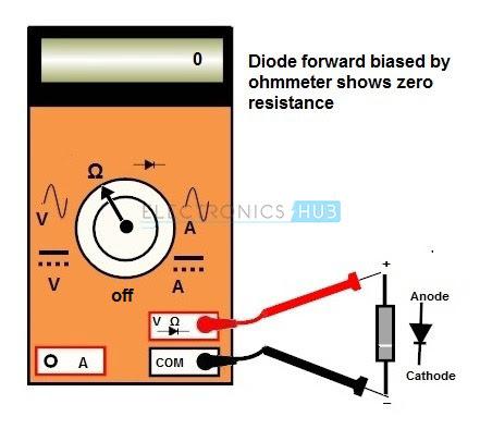 Ohmmeter Modus Pengujian menggunakan DMM 1