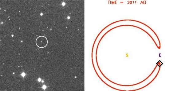 Astrônomos descobrem asteroide que acompanha a Terra