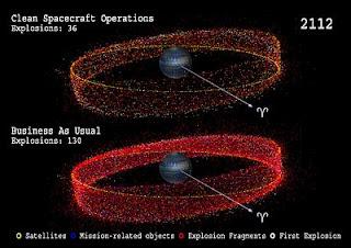 Simulación del escenario de desechos espaciales en 2012