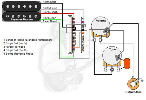 Diagram 2 Double Coil Humbuckers 1 Volume 1 Tone 5 Way Import Switch Wiring Diagram Full Version Hd Quality Wiring Diagram Soadiagram3 Ponzanobasket It