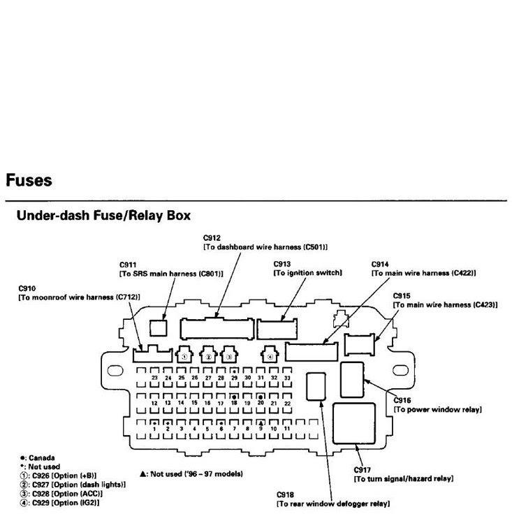 2012 Civic Interior Fuse Box Diagram Wiring Diagram General A General A Emilia Fise It