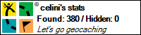 Profile for Celini