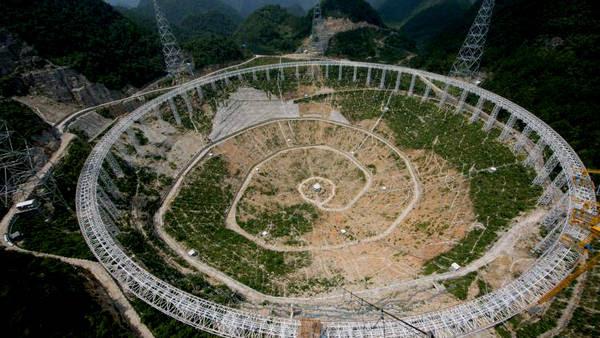 El telescopio FAST está ubicado en una región montañosa y aislada de China.