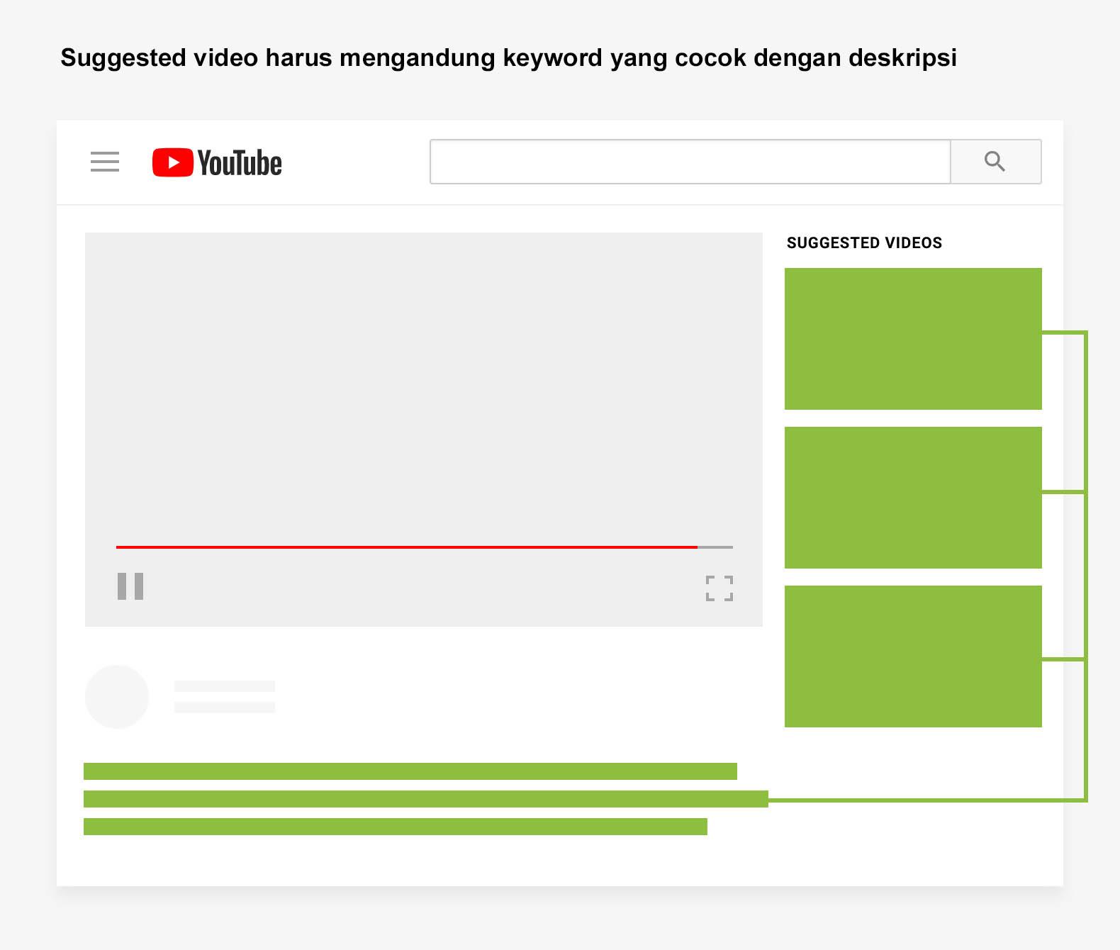 suggested video harus mengandung keyword dengan deskripsi video