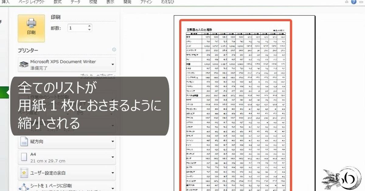 mac pdf 印刷 小さくなる