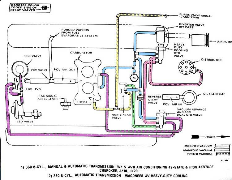 Motorcraft 2 Barrel Carburetor Diagram - Wiring Diagram