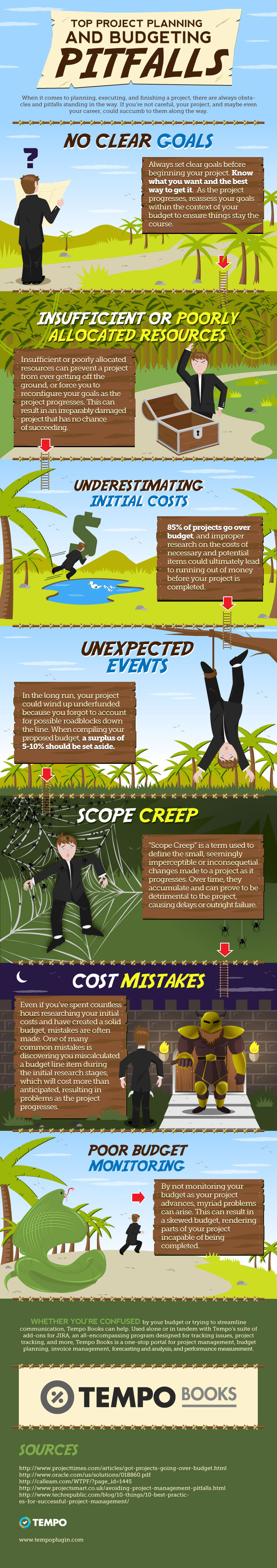 Infographic: Top Project Planning And Budgeting Pitfalls