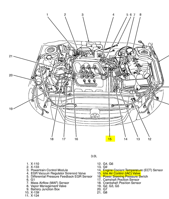 2002 Mazda Tribute Engine Diagram General Wiring Diagram Present Present Justrollingwith It