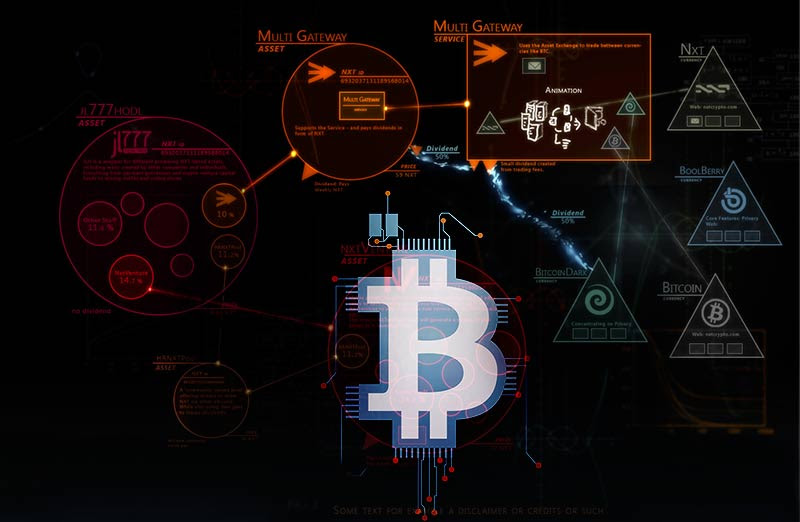 Bitcoins Brief History – Understanding the Past to Control and Profit in the Future