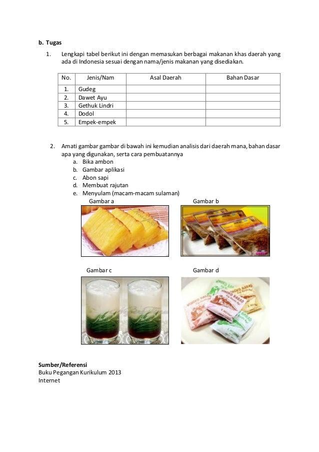 Contoh Identifikasi Peluang Bisnis Makanan
