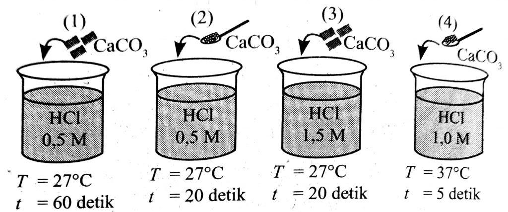 Kimia Krisanonline Terkini