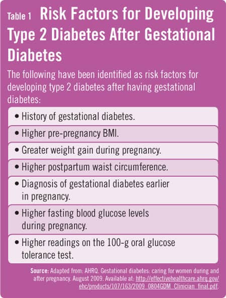 What Is The Primary Way To Treat Gestational Diabetes