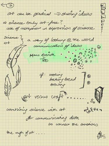notes digital
