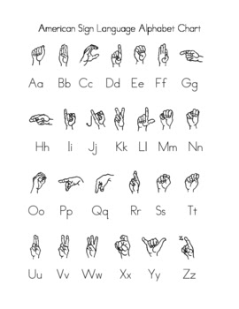 1000+ images about Sign language on Pinterest | The alphabet ...