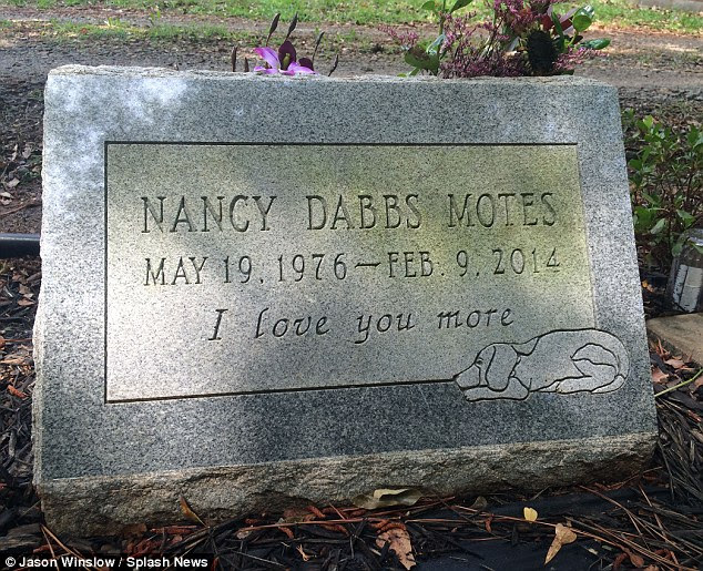 Nancy Dabbs Motes - Julia Roberts' half sister - committed suicide by drug overdose in February and is also buried at the family ploy