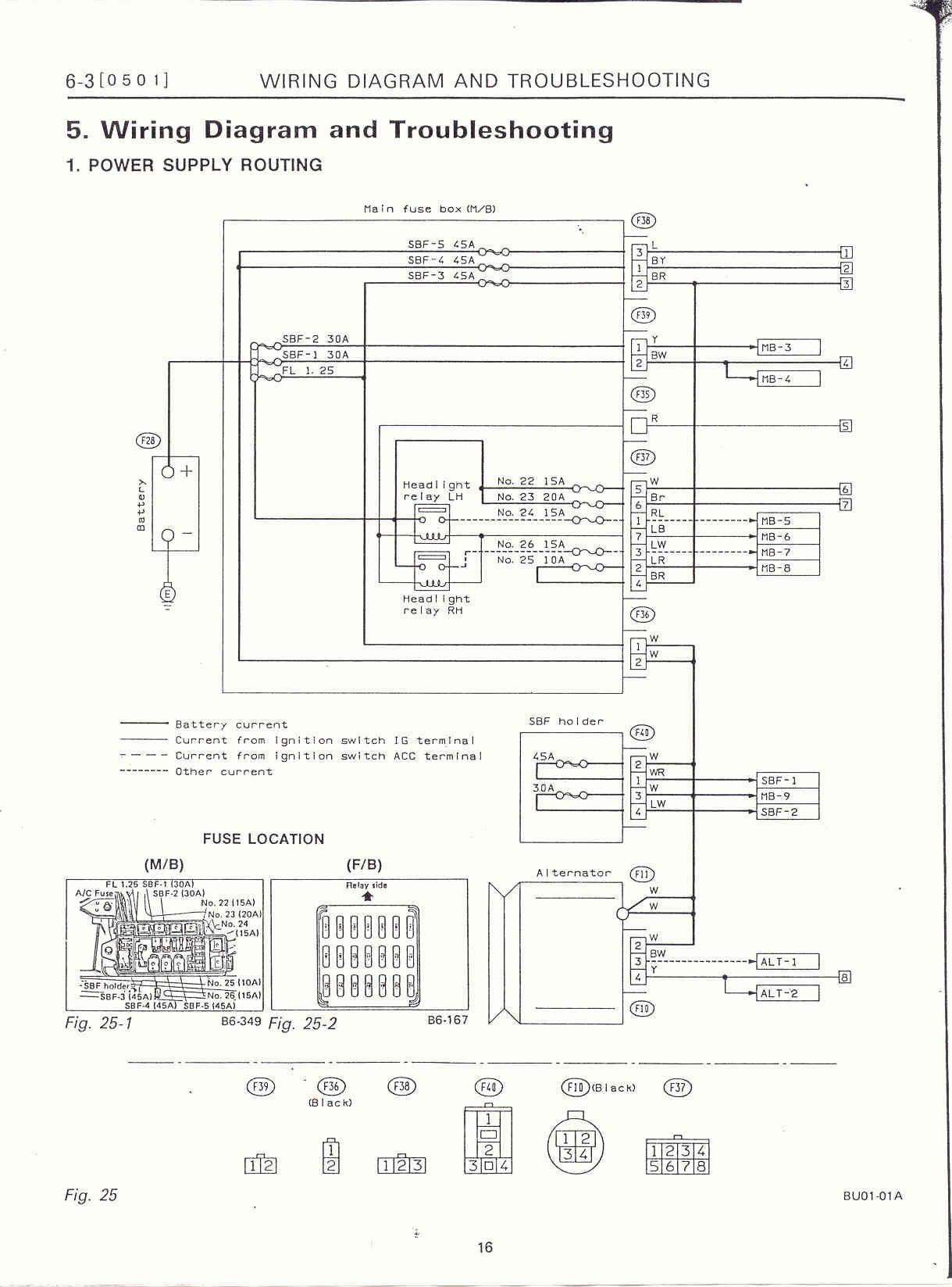 95 Subaru Legacy Wiring Diagram - Wiring Diagram Networks
