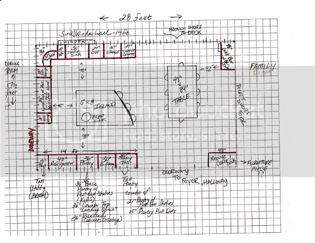 Advice Needed on Kitchen Layout- 1st Draft - Kitchens Forum ...