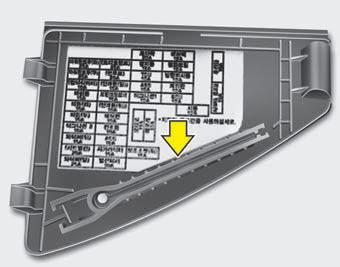 Kia Ceed Fuse Box Diagram - KIA Ceed Review