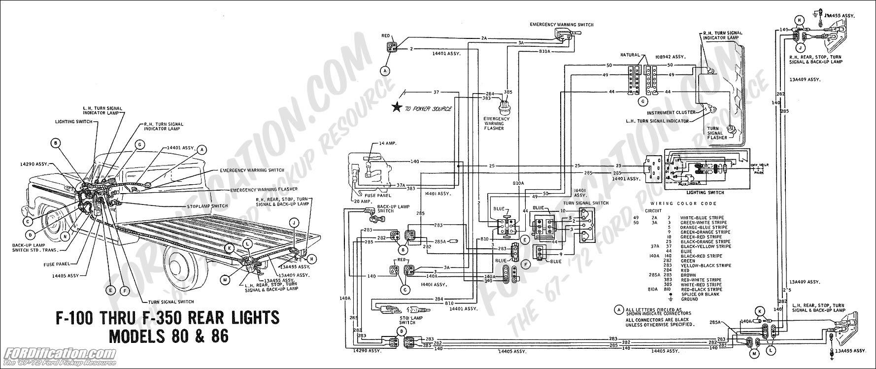 86 Ford Starter Wiring