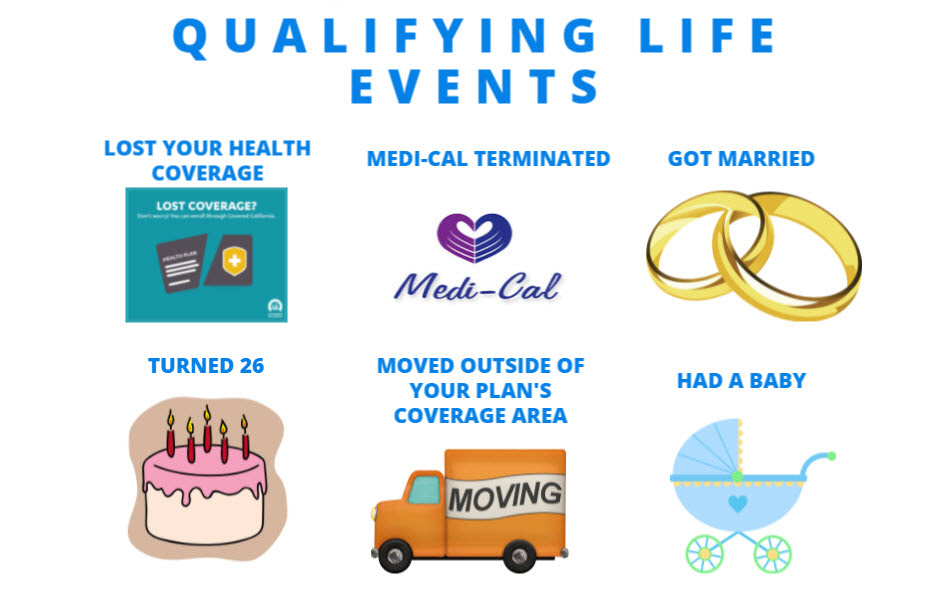 Special Enrollment Period | Solid Health Insurance