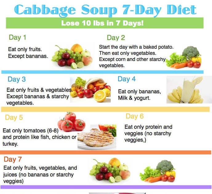Cabbage Soup Diet Plan And Recipe Dietwalls