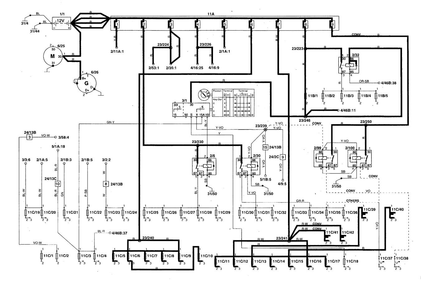 diagram] volvo s70 v70 c70 1999 electrical wiring diagram manual instant  full version hd quality manual instant -  diagrammozeet.cera-professionale-lacera.it  cera professionale lacera
