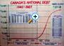 Dette publique Canada 1940-1987