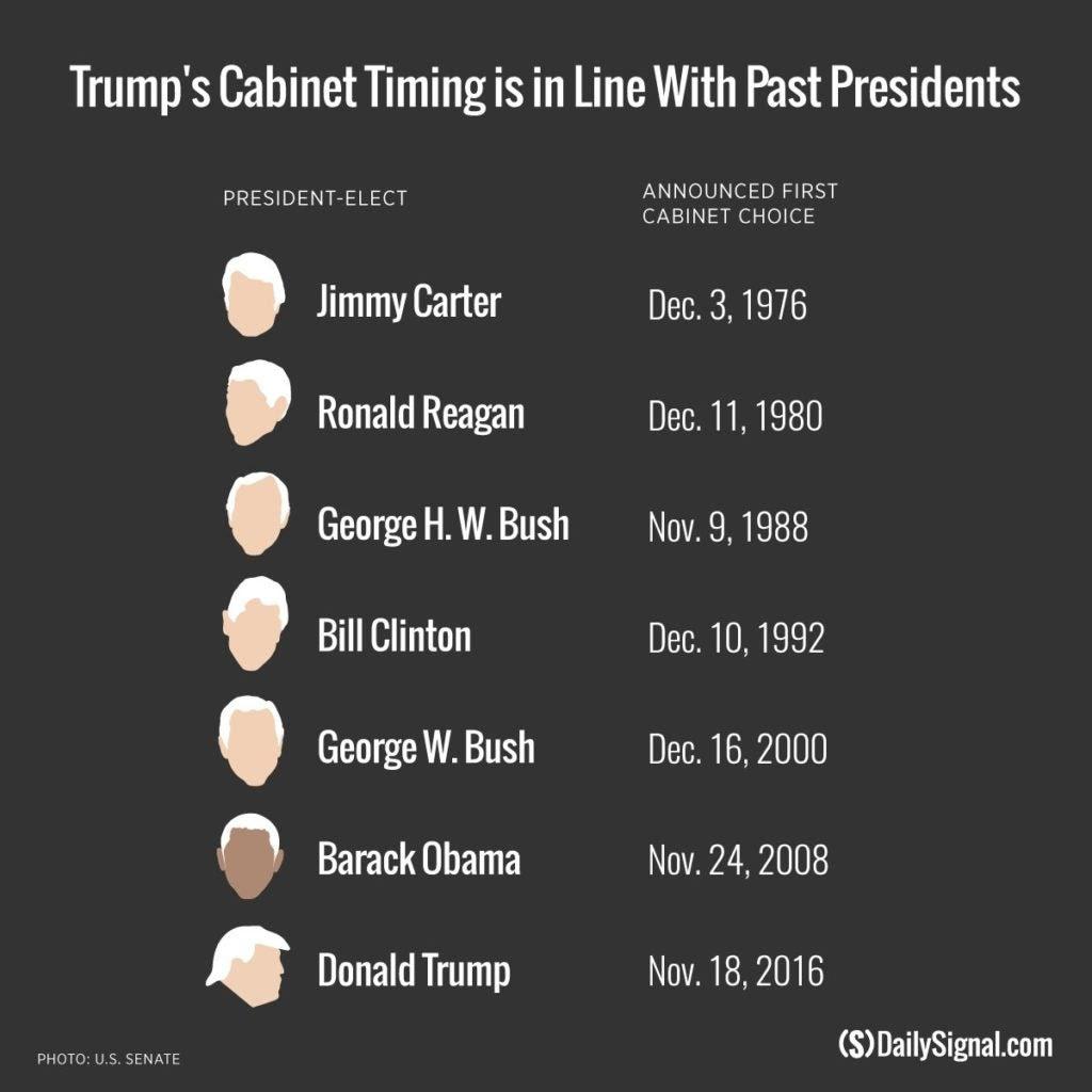 161122_presidentcabinetpicks