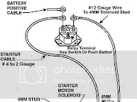 1976 Corvette Wiring Diagrams