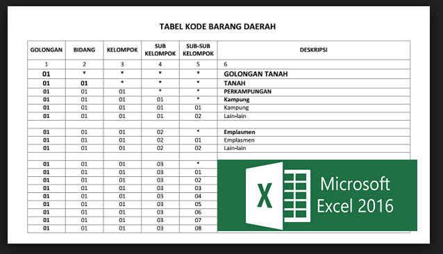 Download Format Laporan Inventaris Lengkap Word dan Excel