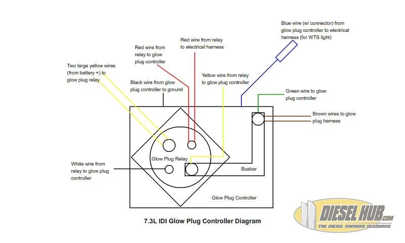 Diagram 04 F350 Glow Plug Wiring Diagram Full Version Hd Quality Wiring Diagram Diagramsaray Candyarena It