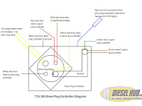 1995 F 350 Wiring Diagram