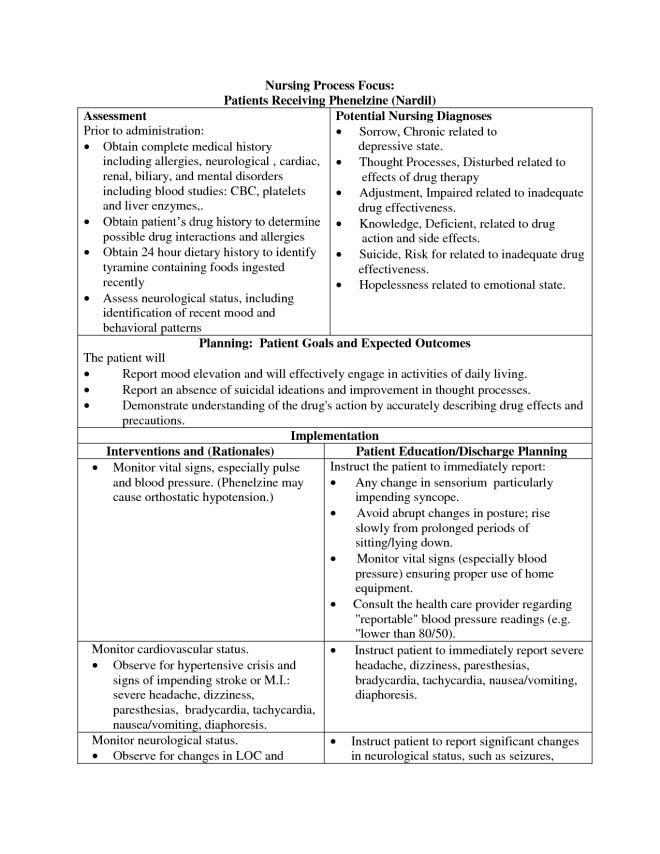 Bipolar Nanda Nursing Diagnosis | MedicineBTG.com