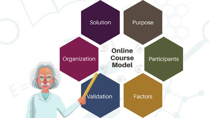 Udemy Free For Limited Time - Online Course Model: Create Online Courses that Work