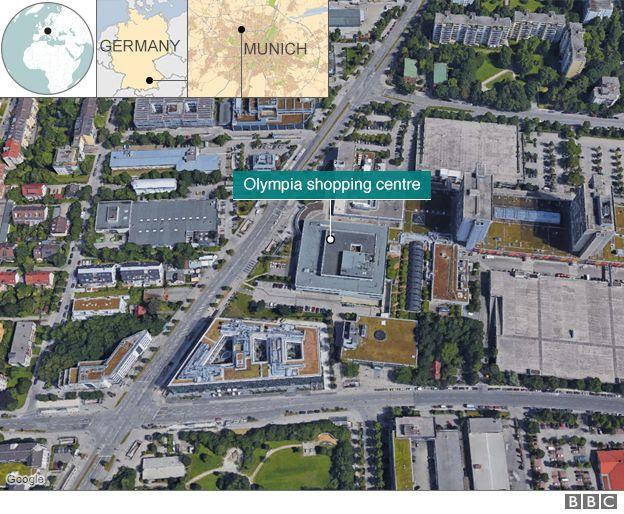 Munich shopping centre