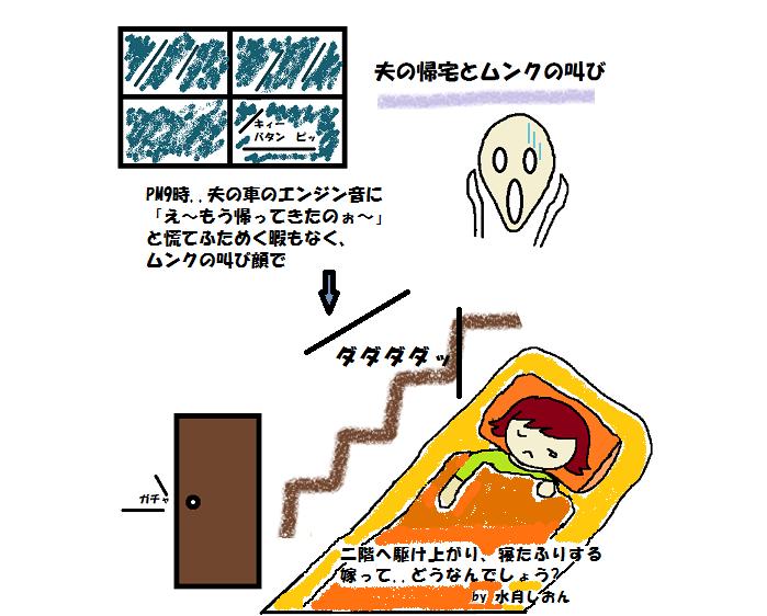 夫の帰宅とムンクの叫び イラスト描き書き日記