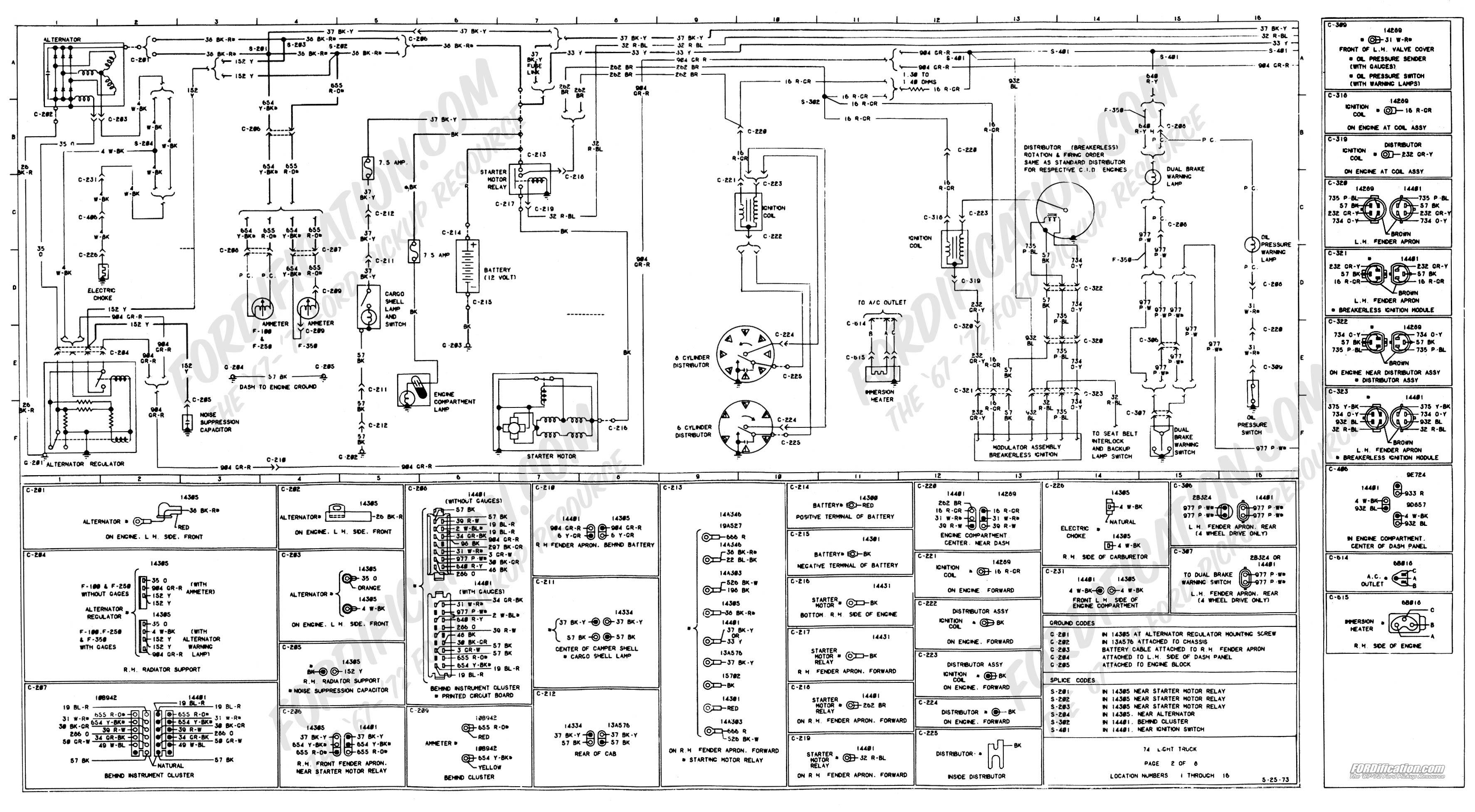 1985 Ford F800 Wiring Diagram Wiring Diagrams Site Data A Data A Geasparquet It