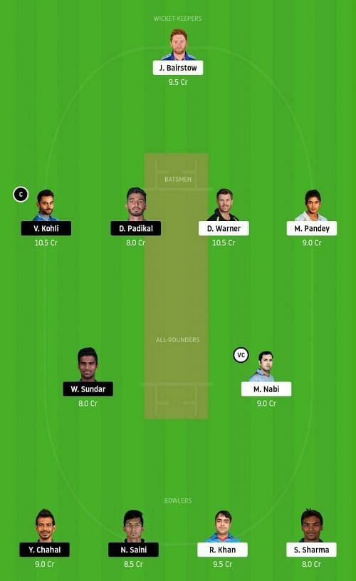 SRH vs RCB IPL Dream11 Team Prediction, Fantasy Cricket Tips & Playing 11 Updates for Today's IPL Match - Sept 21st, 2020