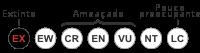 Status iucn3.1 EX pt.svg