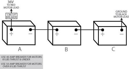 Trolling Motor Wiring