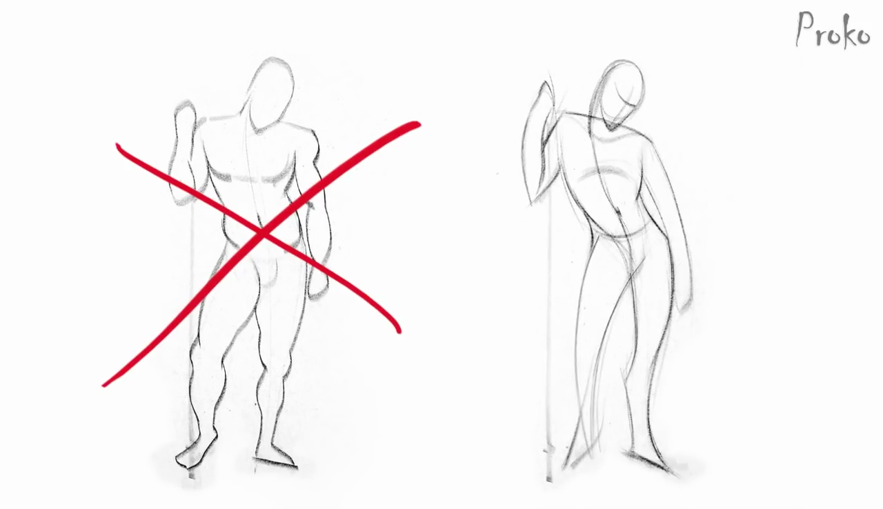 7 Tips Menggambar Figure Drawing dengan Optimal Kursus