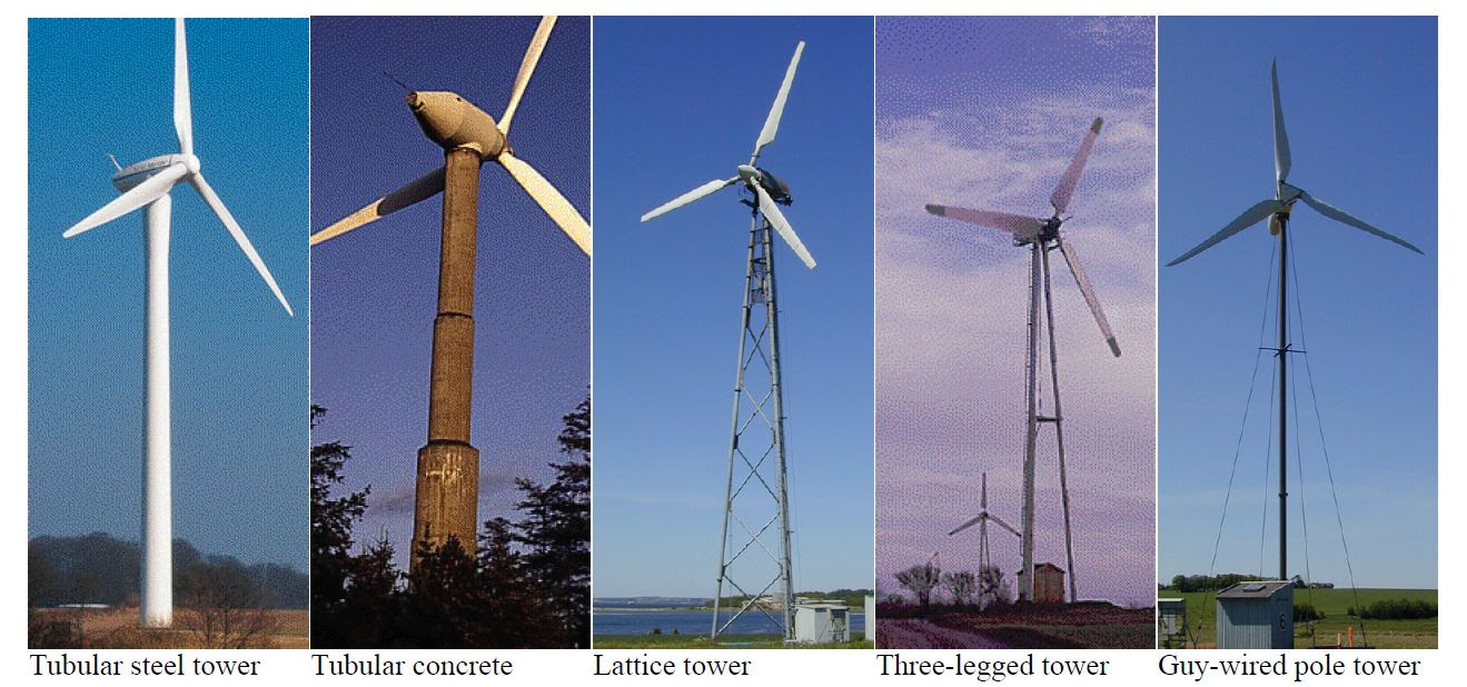 Wind Turbine Tower Wind Farms Construction