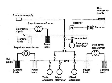 Emergency Power Supply For Ships on wiring diagram for lights