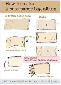 Swap-bot swap: WIYM: Paper bag mini album/journal