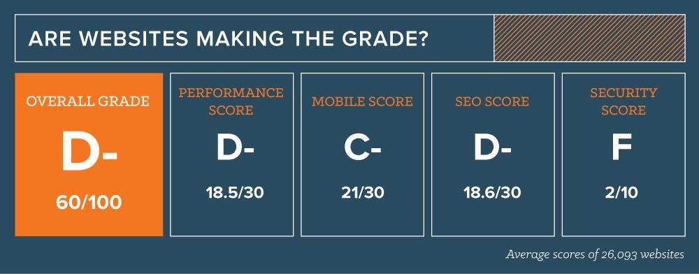 Website-grader-graphics-final-1.jpg