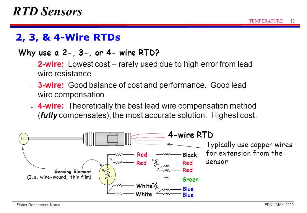 Diagram 4 Wire Thermocouple Diagram Full Version Hd Quality Thermocouple Diagram Wiringinfol Libreria Apogeo It