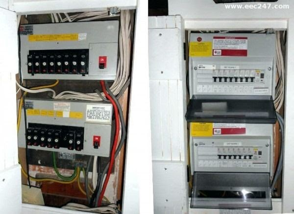 Convert From Fuse Box To Circuit Breaker