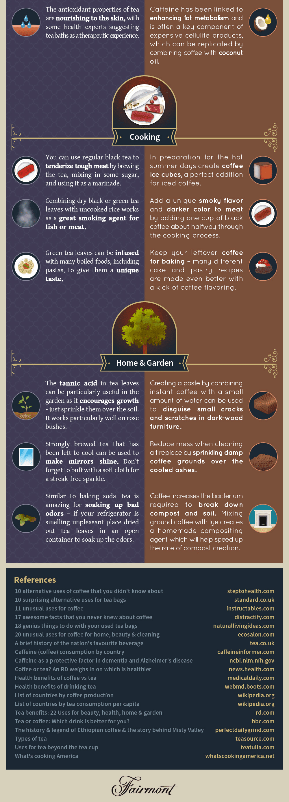 http://www.fairmont.com/infographics/tea-coffee-health-benefits/img/tea_and_coffee_p3.png