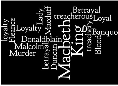 Macbeth Theme Loyalty Home