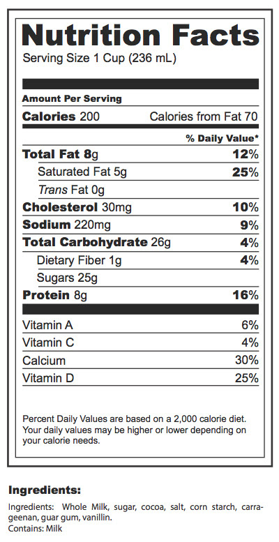 Nutrition News: 1 Cup Of Milk Nutrition Facts